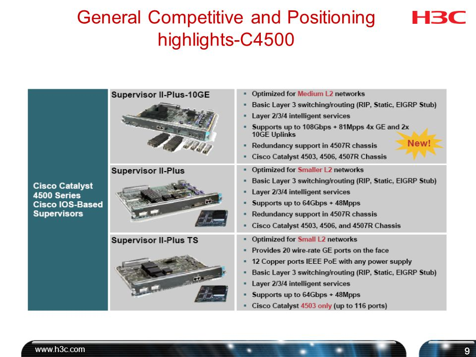 General Competitive & Positioning highlights-C4500 Modules