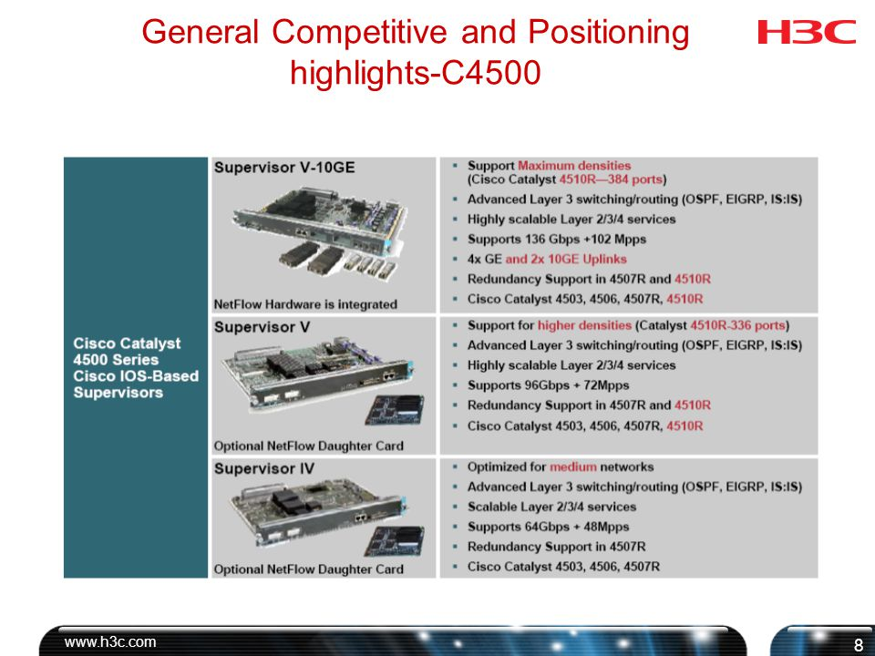 General Competitive and Positioning highlights-C4500