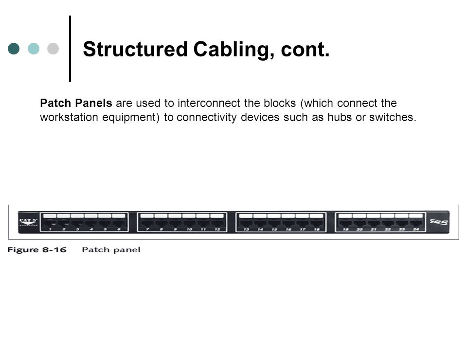 Structured Cabling, cont.