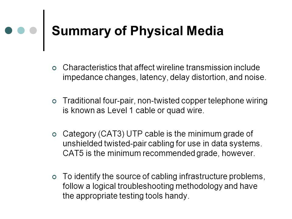 Summary of Physical Media