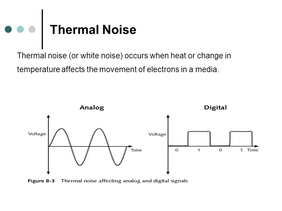 Thermal Noise Thermal noise (or white noise) occurs when heat or change in temperature affects the movement of electrons in a media.