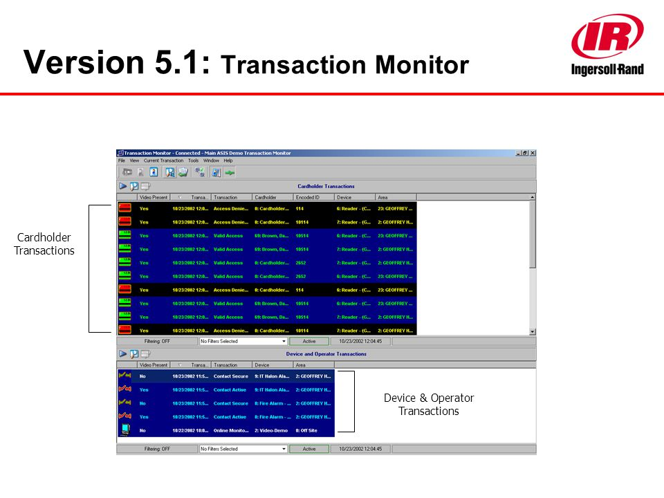 Version 5.1: Transaction Monitor