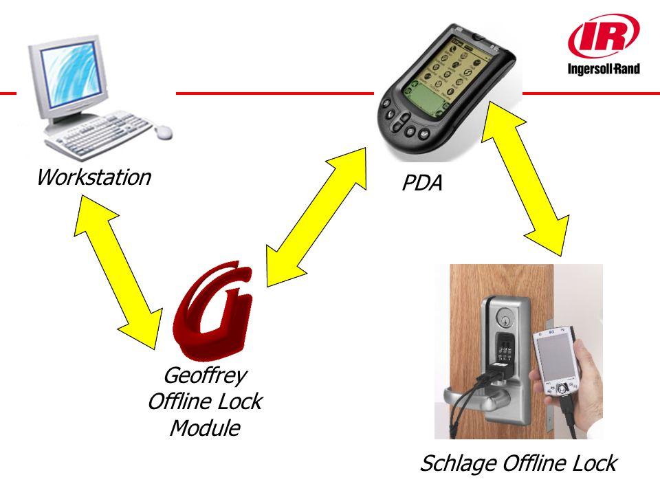 Geoffrey Offline Lock Module