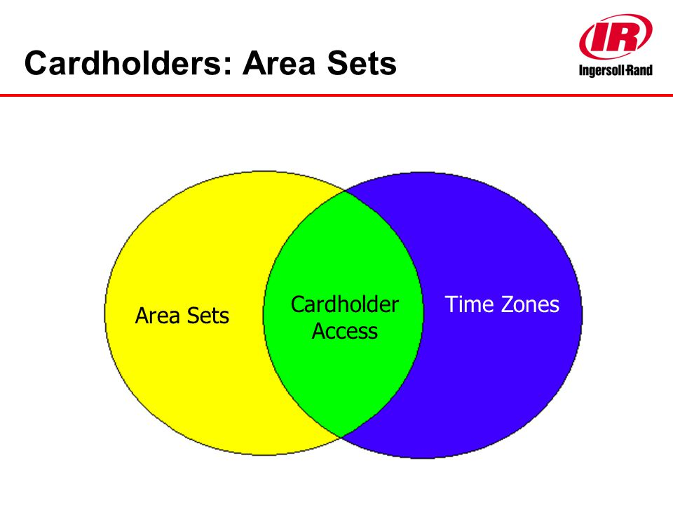 Cardholders: Area Sets