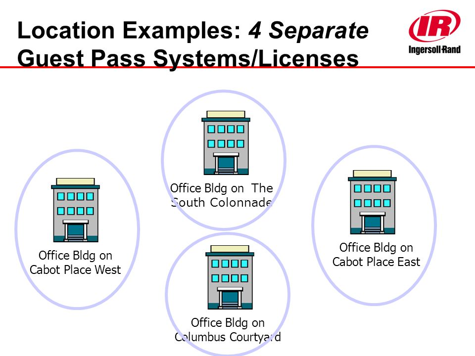 Location Examples: 4 Separate Guest Pass Systems/Licenses