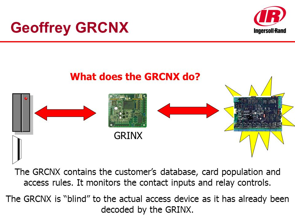 Geoffrey GRCNX What does the GRCNX do GRINX