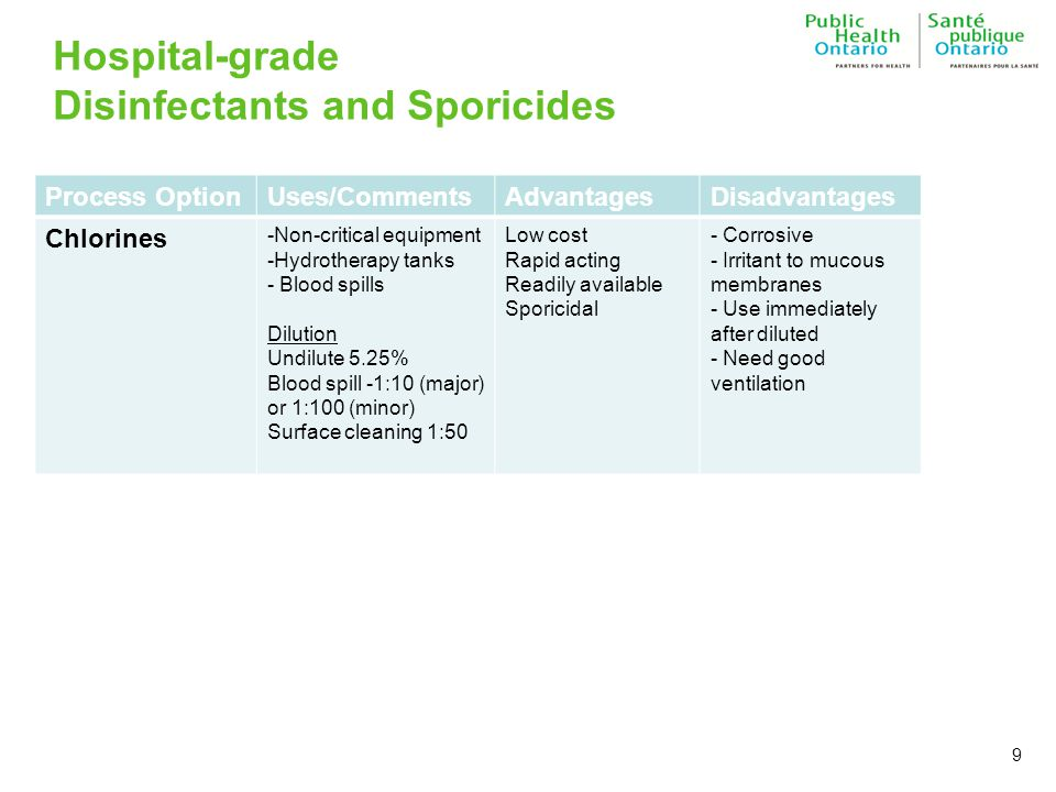 Hospital-grade Disinfectants and Sporicides
