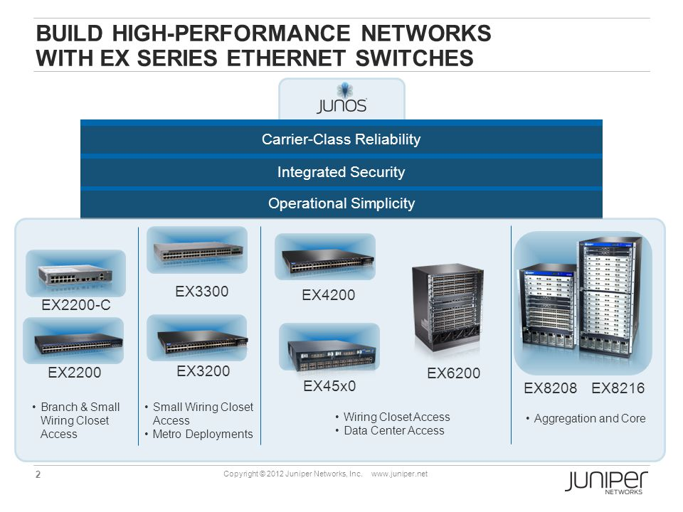 Build high-performance networks with EX Series Ethernet switches