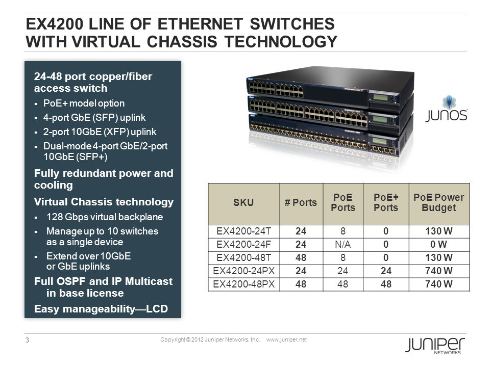 EX4200 line of Ethernet switches with Virtual Chassis technology