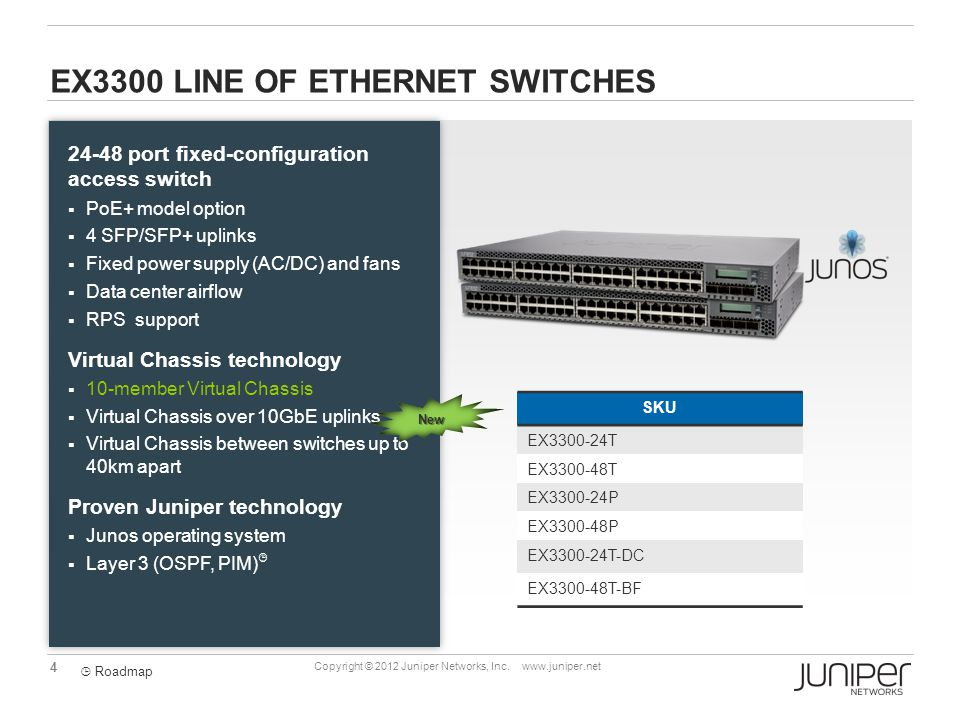 EX3300 line of Ethernet switches