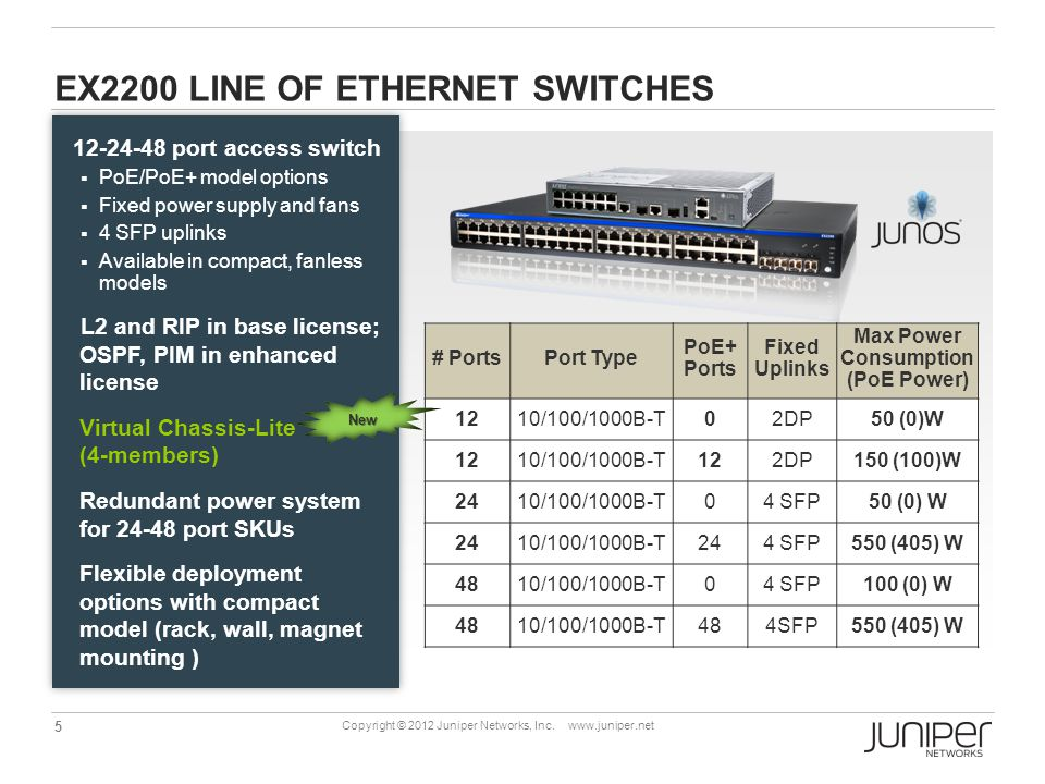 EX2200 line of Ethernet switches