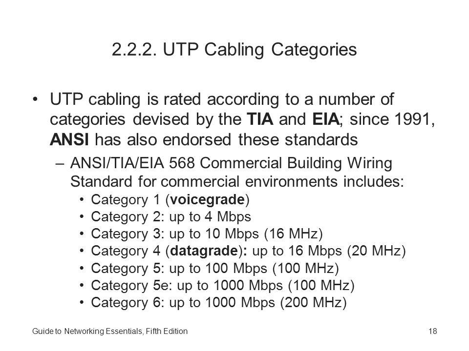 2.2.2. UTP Cabling Categories