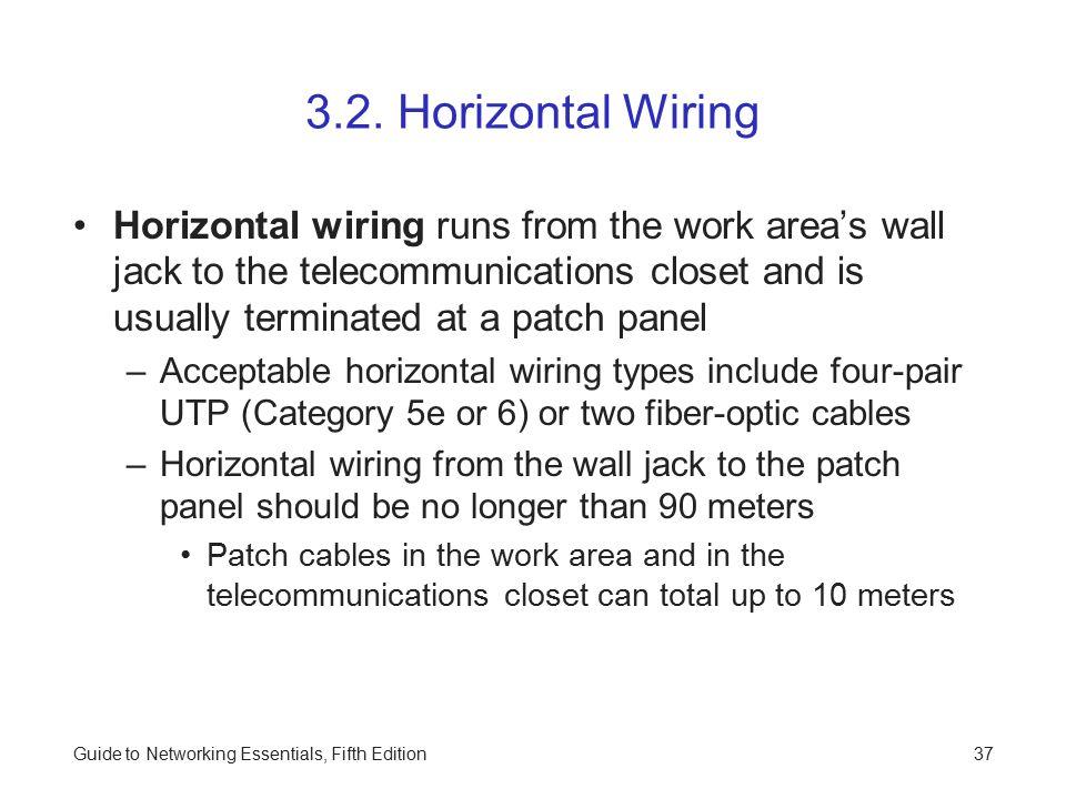 3.2. Horizontal Wiring