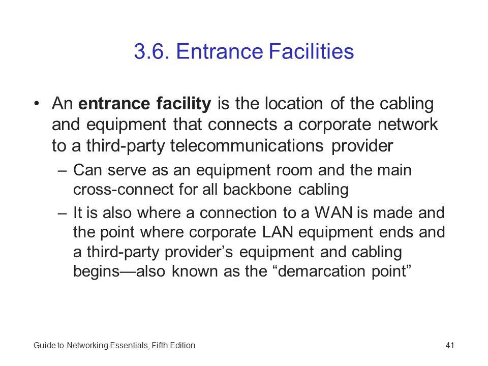 3.6. Entrance Facilities