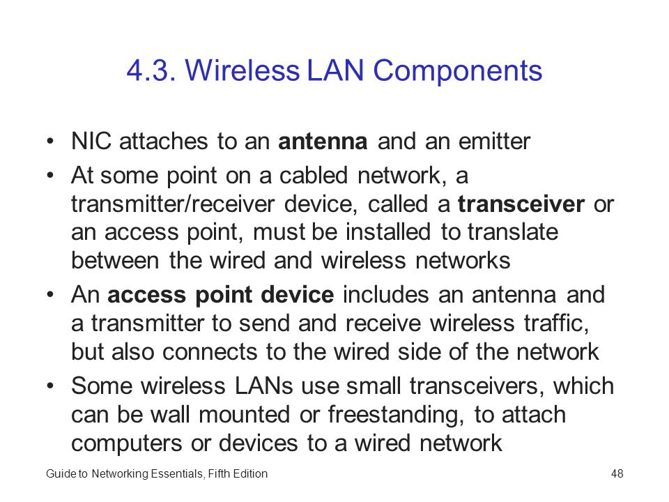4.3. Wireless LAN Components