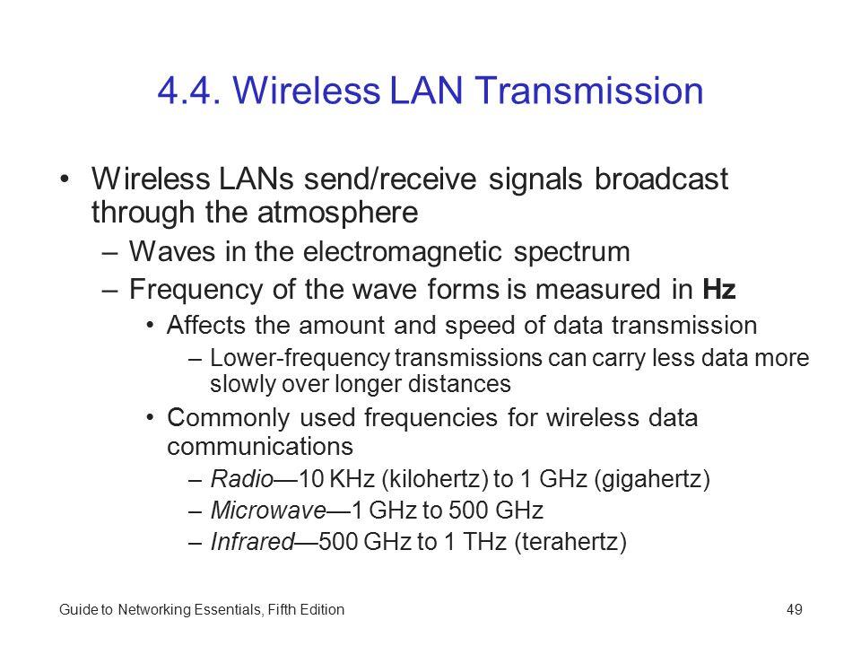 4.4. Wireless LAN Transmission