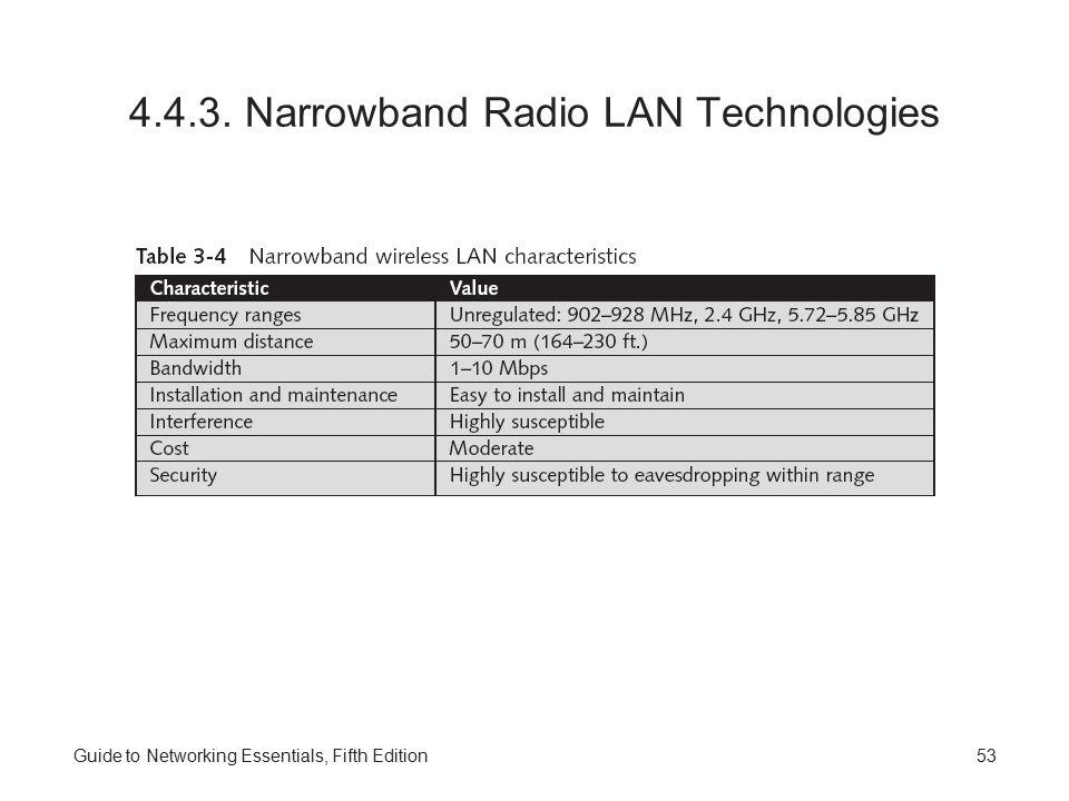 4.4.3. Narrowband Radio LAN Technologies