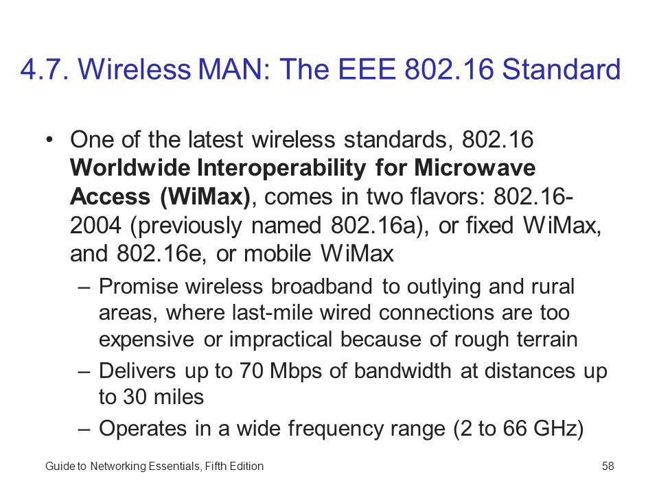 4.7. Wireless MAN: The EEE 802.16 Standard