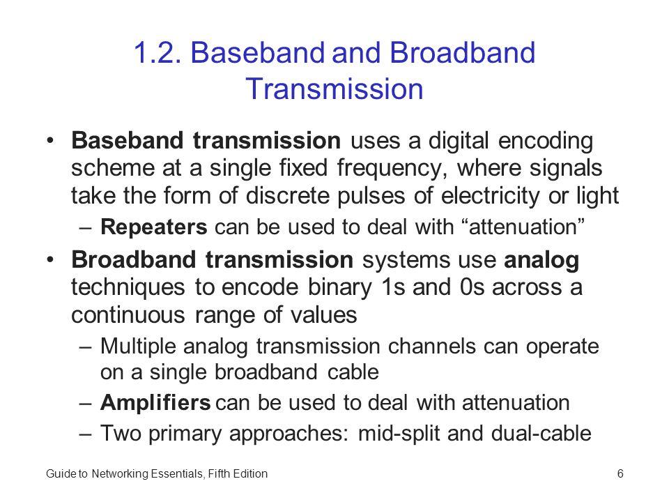 1.2. Baseband and Broadband Transmission