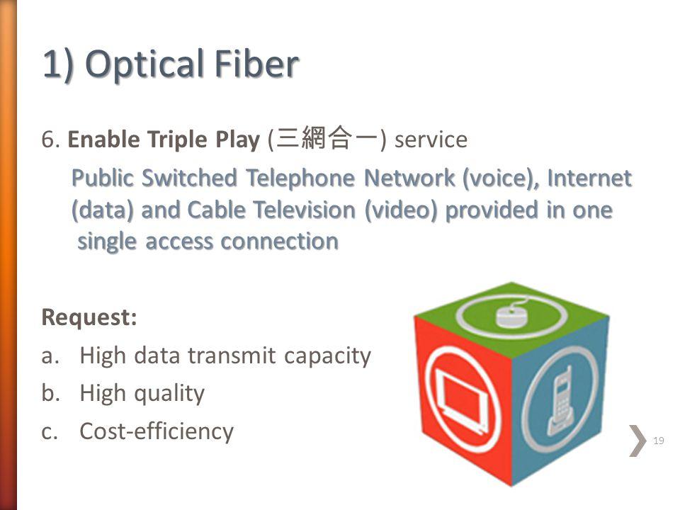 1) Optical Fiber 6. Enable Triple Play (三網合一) service
