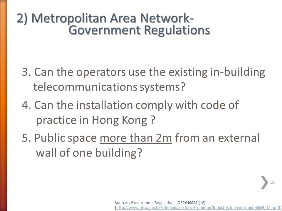 2) Metropolitan Area Network- Government Regulations