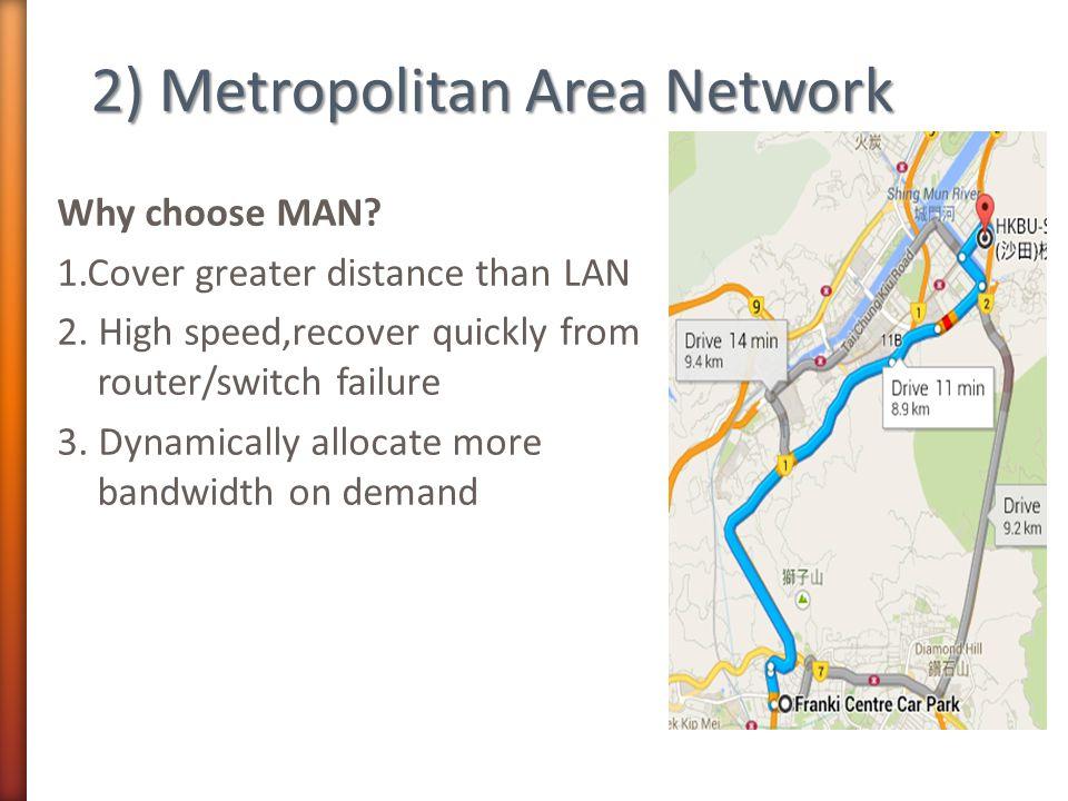 2) Metropolitan Area Network