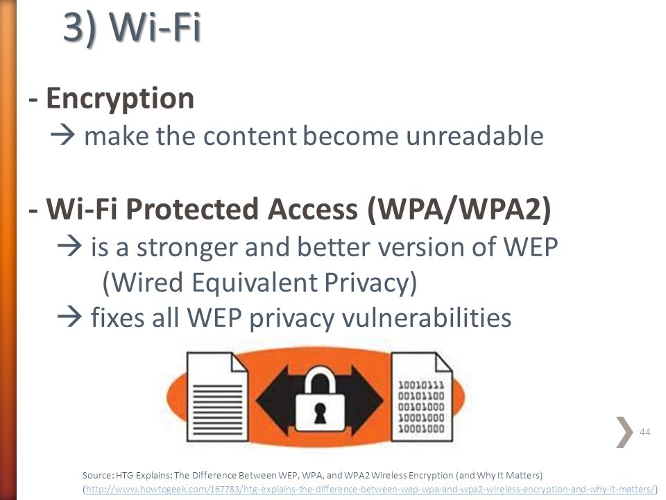 3) Wi-Fi - Encryption  make the content become unreadable