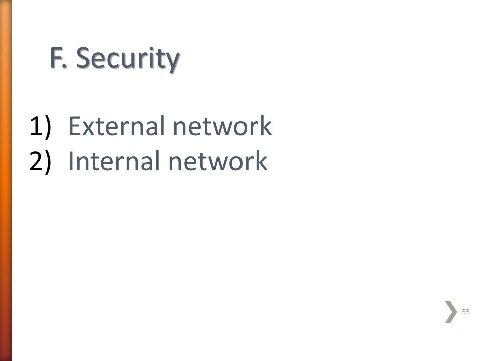 F. Security External network Internal network