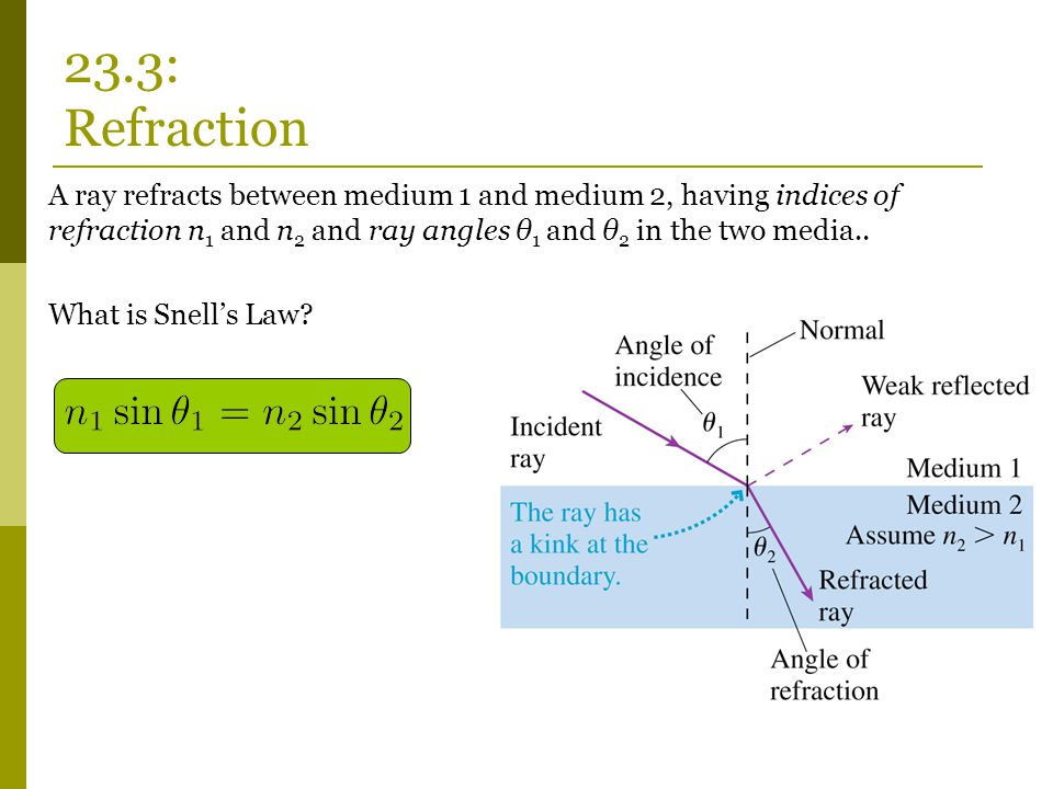 23.3: Refraction A ray refracts between medium 1 and medium 2, having indices of refraction n1 and n2 and ray angles θ1 and θ2 in the two media..
