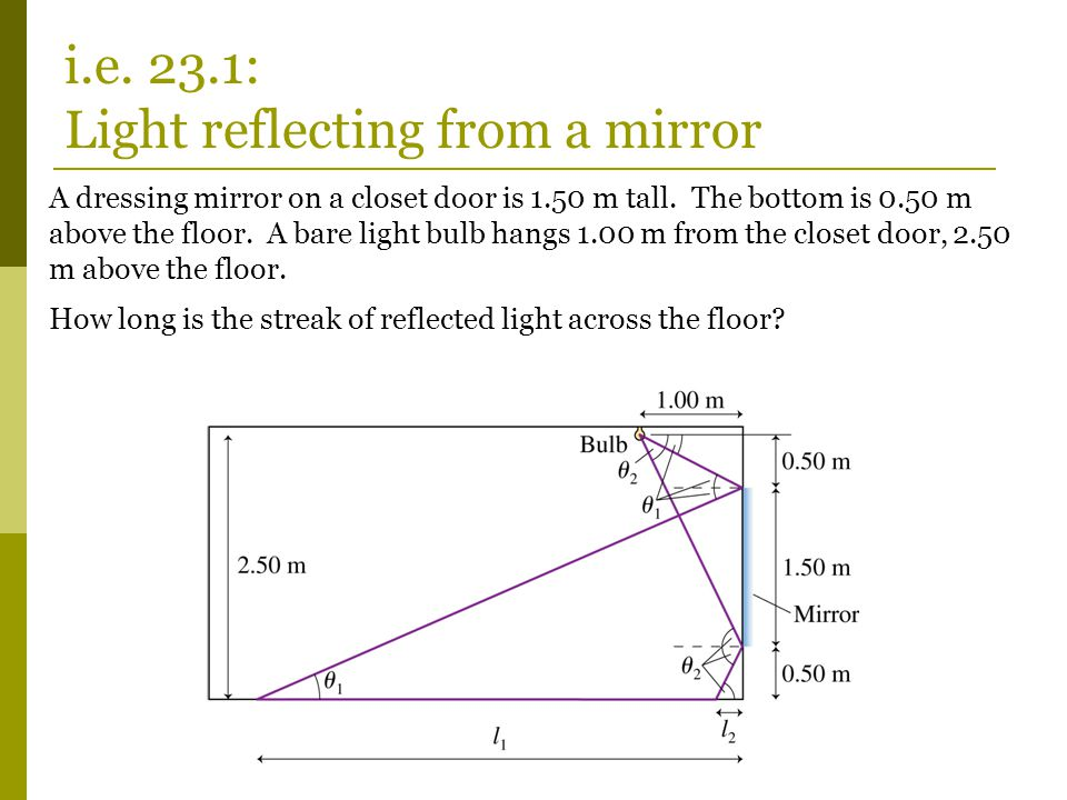 i.e. 23.1: Light reflecting from a mirror