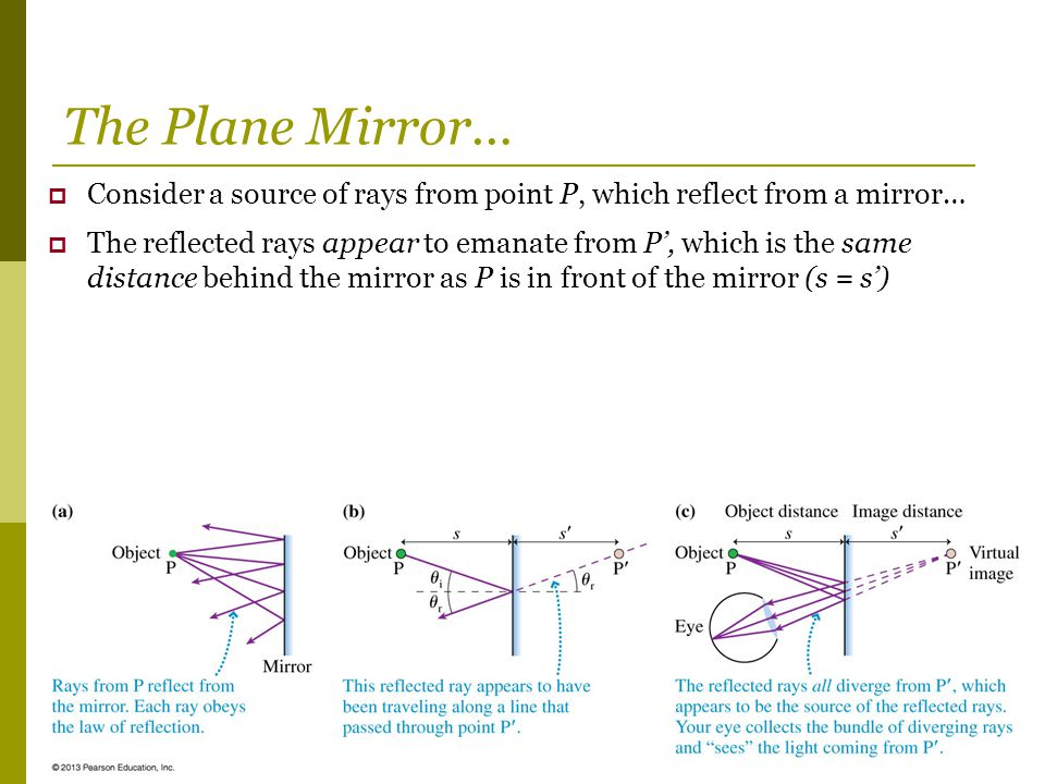 The Plane Mirror… Consider a source of rays from point P, which reflect from a mirror…