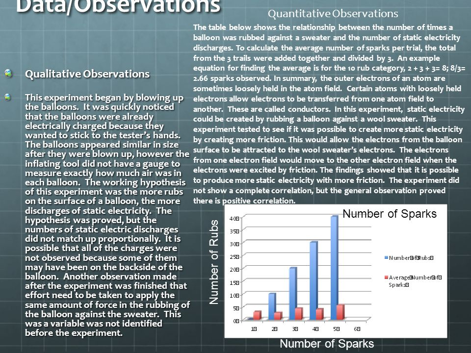 Data/Observations Quantitative Observations Qualitative Observations
