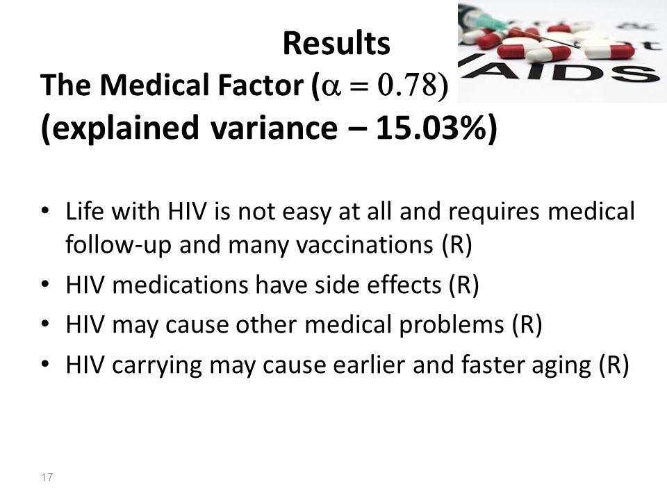 Results The Medical Factor (a = 0.78) (explained variance – 15.03%)