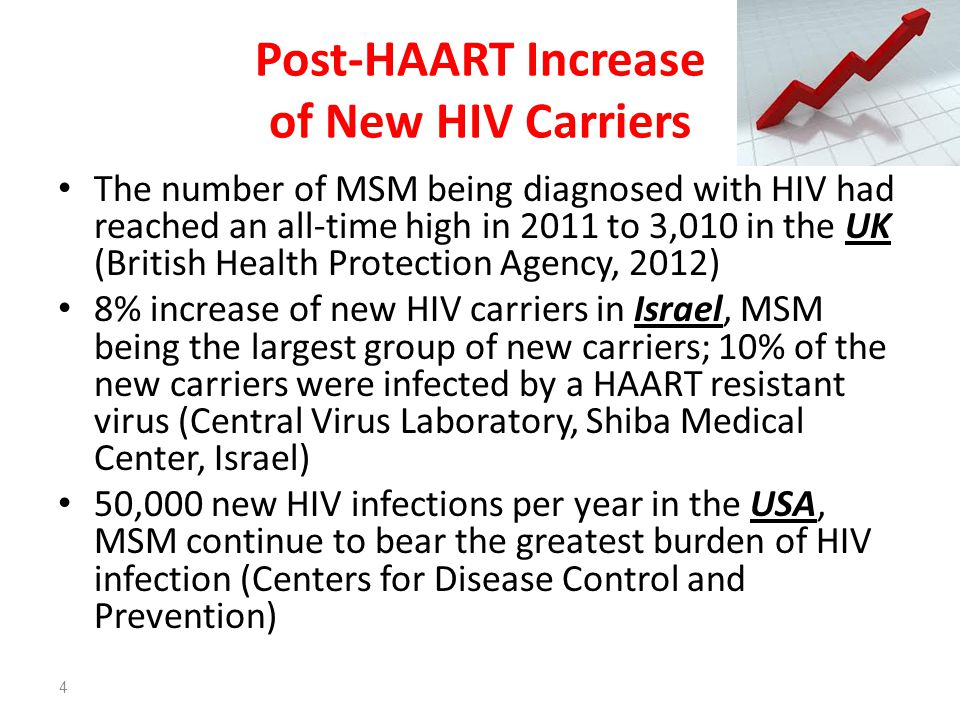Post-HAART Increase of New HIV Carriers