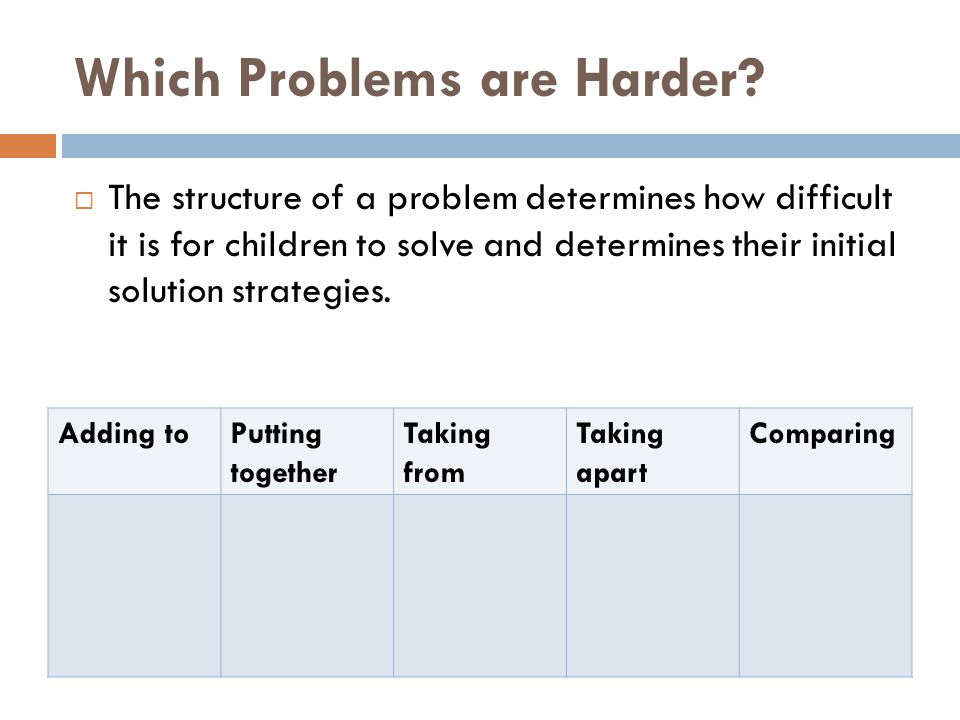 Which Problems are Harder