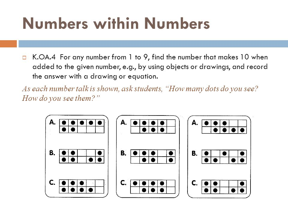 Numbers within Numbers
