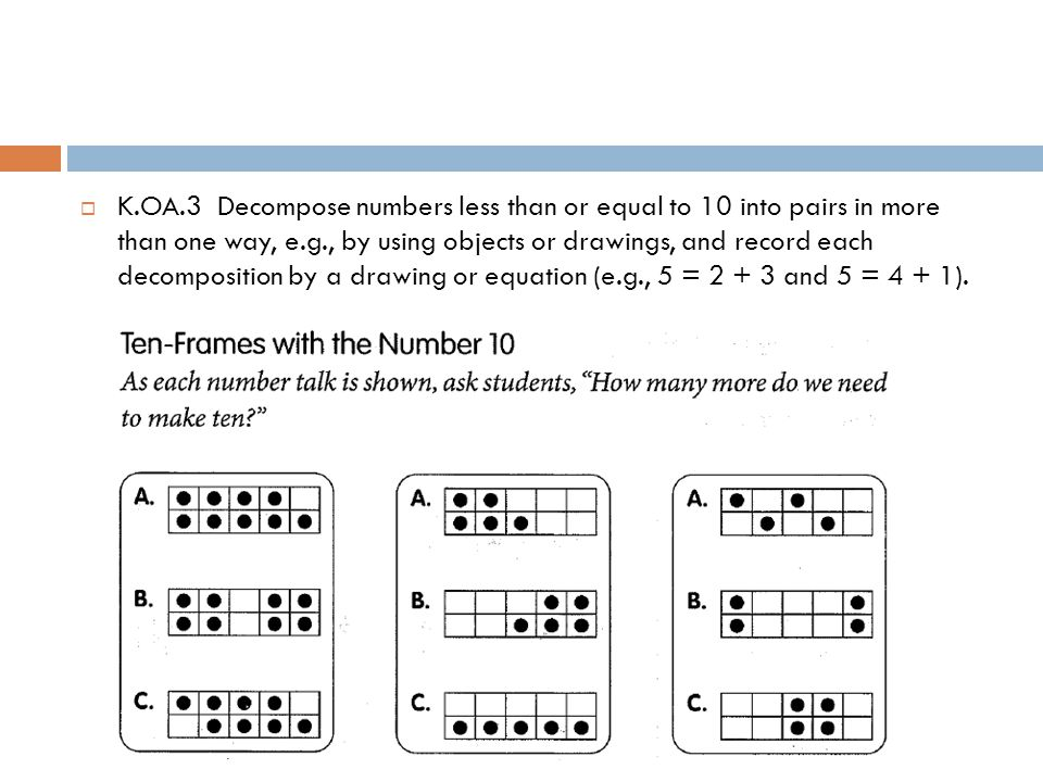 K.OA.3 Decompose numbers less than or equal to 10 into pairs in more than one way, e.g., by using objects or drawings, and record each decomposition by a drawing or equation (e.g., 5 = 2 + 3 and 5 = 4 + 1).