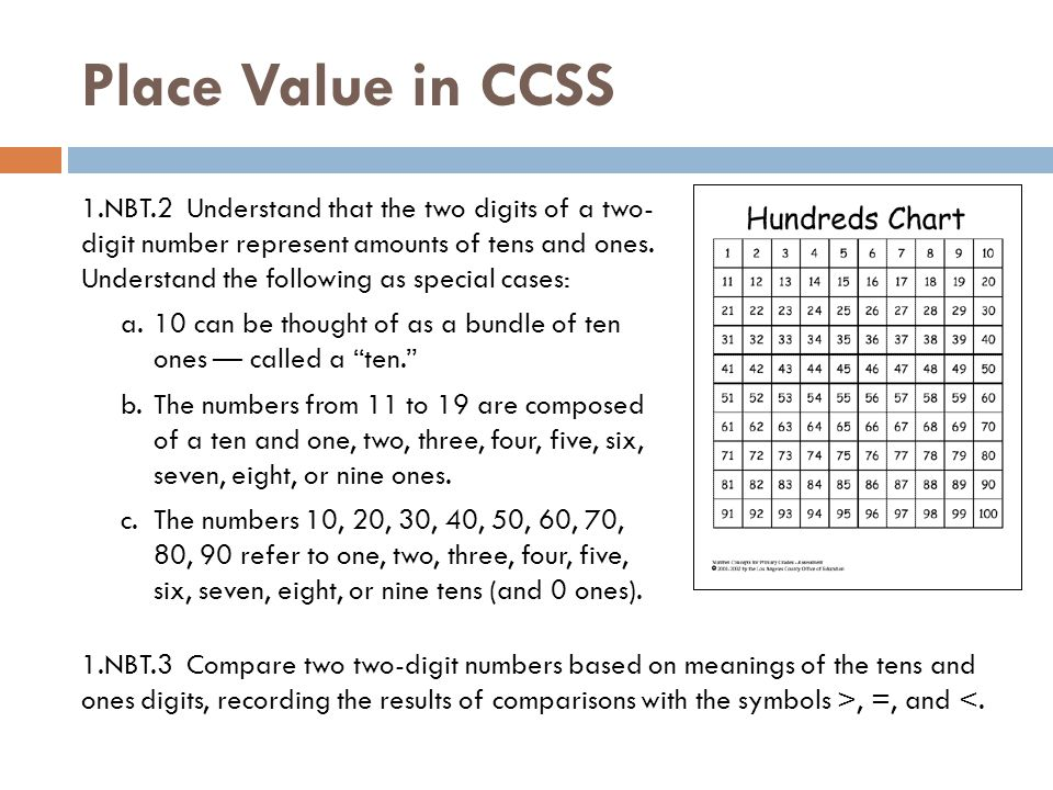 Place Value in CCSS