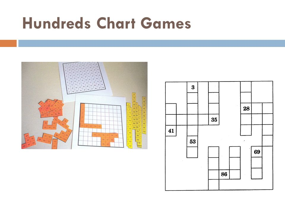 Hundreds Chart Games
