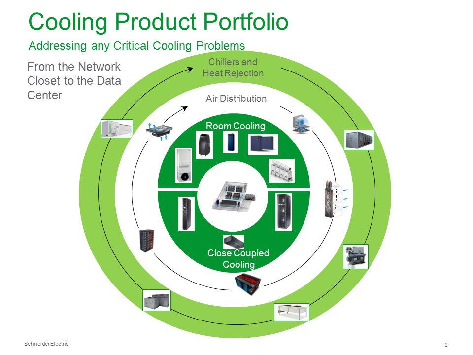 Cooling Product Portfolio