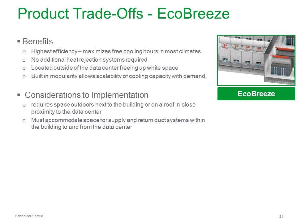 Product Trade-Offs - EcoBreeze