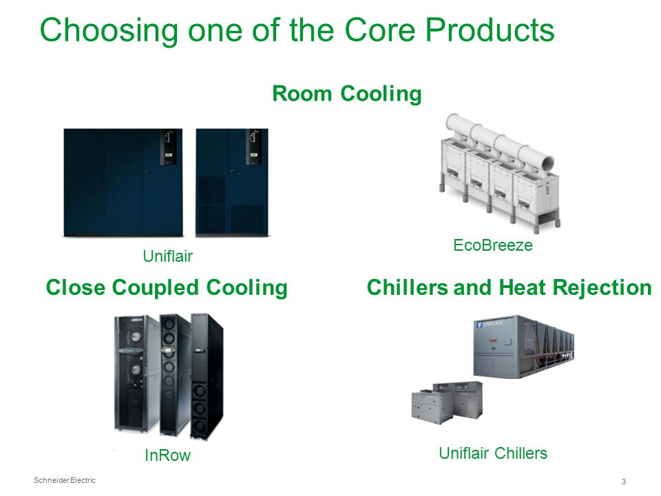Choosing one of the Core Products