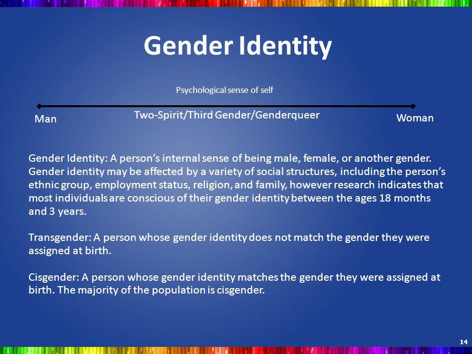 Gender Identity Two-Spirit/Third Gender/Genderqueer Man Woman