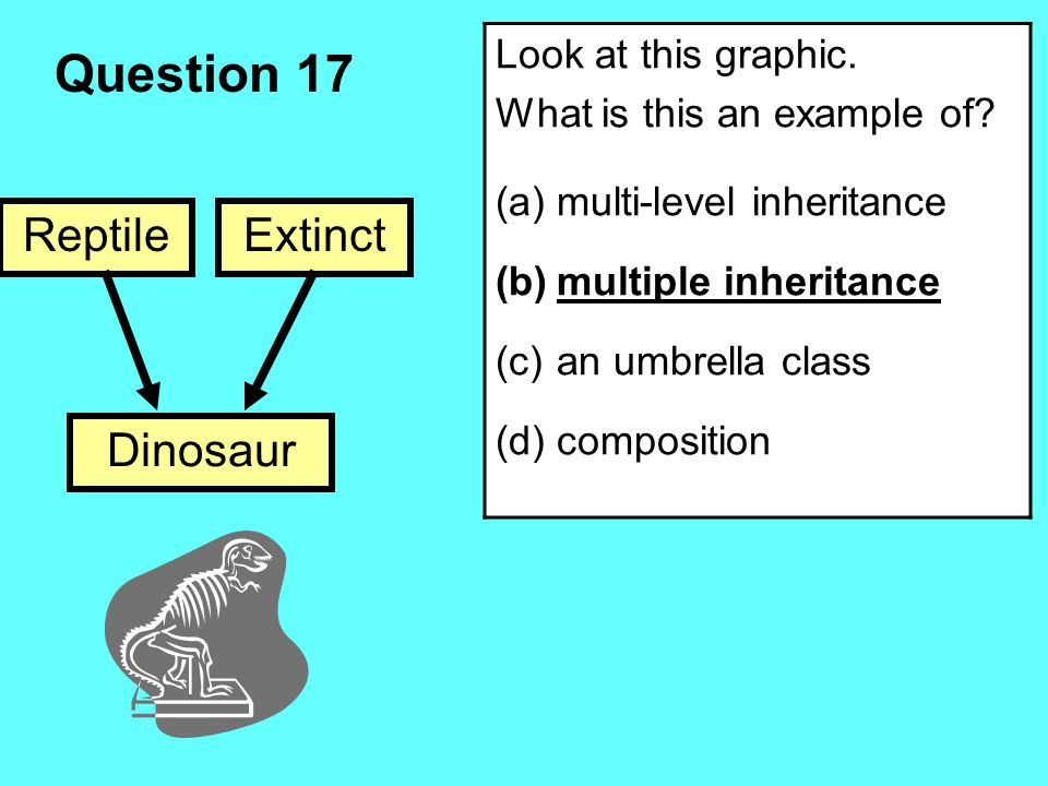 Question 17 Reptile Extinct Dinosaur Look at this graphic.