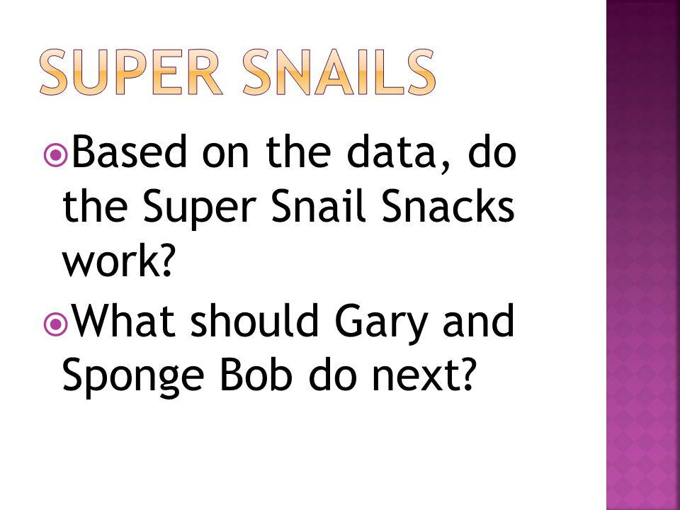Super snails Based on the data, do the Super Snail Snacks work