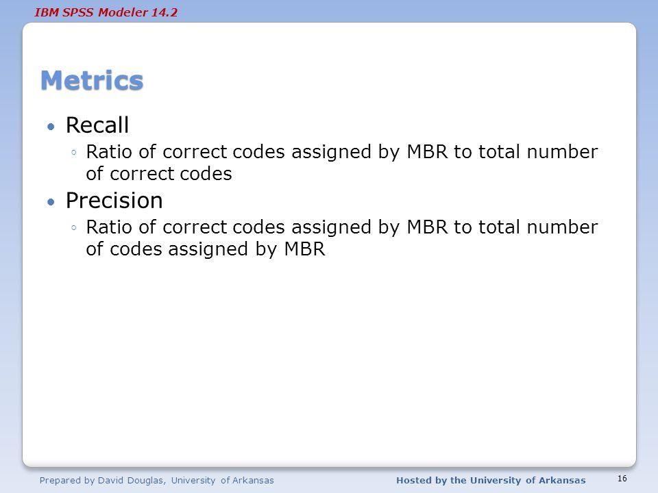 Metrics Recall Precision