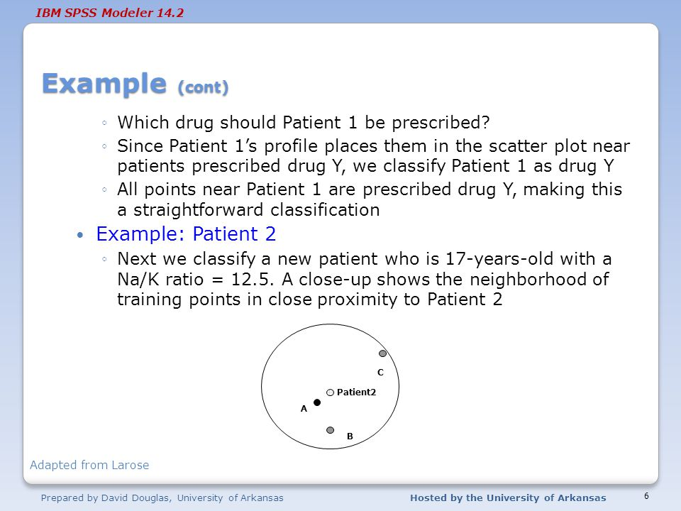Example (cont) Example: Patient 2