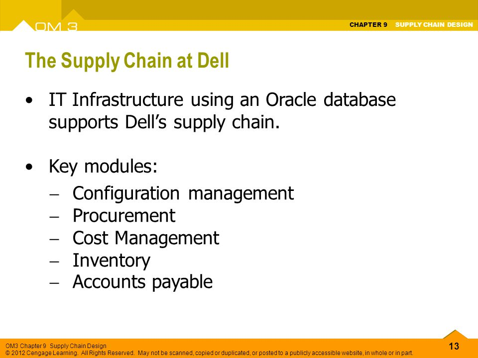 The Supply Chain at Dell