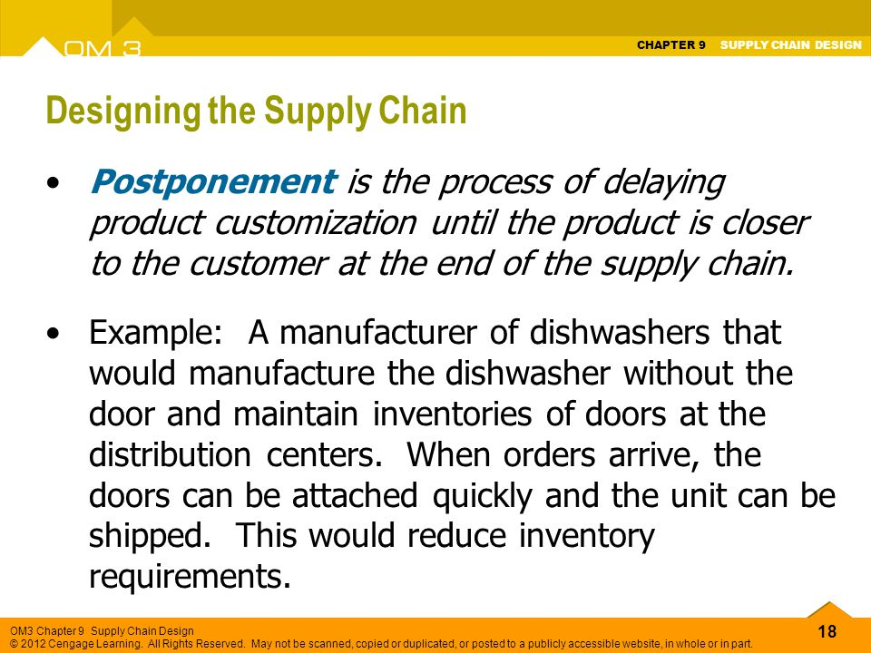 Designing the Supply Chain