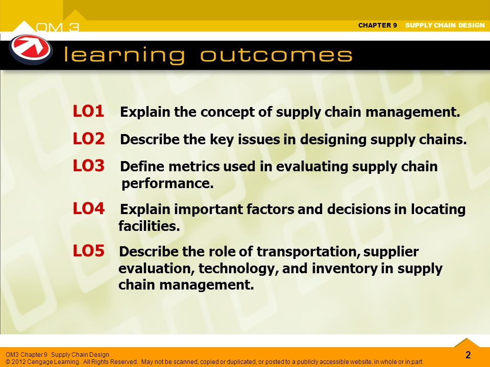 LO1 Explain the concept of supply chain management.
